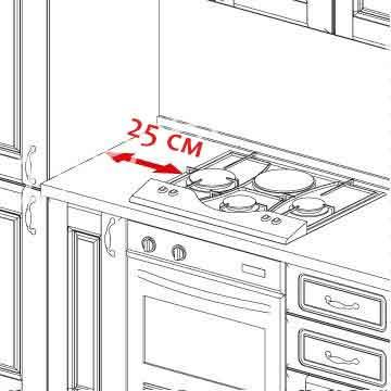 Можно ли ставить холодильник рядом с газовой плитой на кухне?