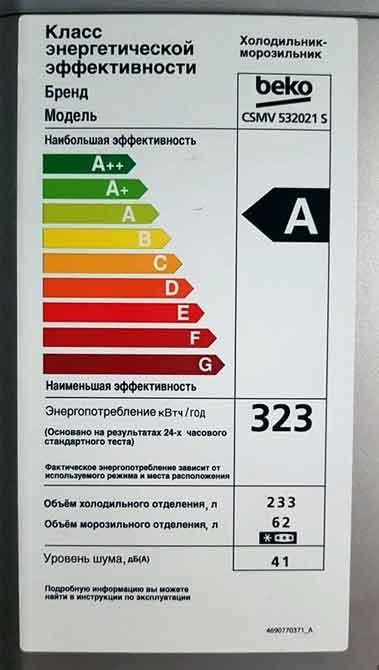 Что такое класс энергопотребления холодильника