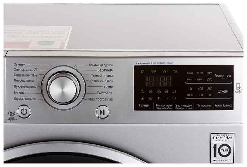 Топ-10 самых надежных и качественных стиральных машин