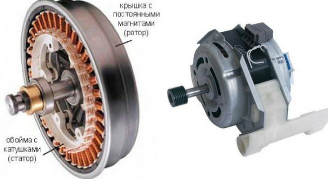 Рейтинг Топ-10 лучших стиральных машин с инверторным двигателем, прямым приводом