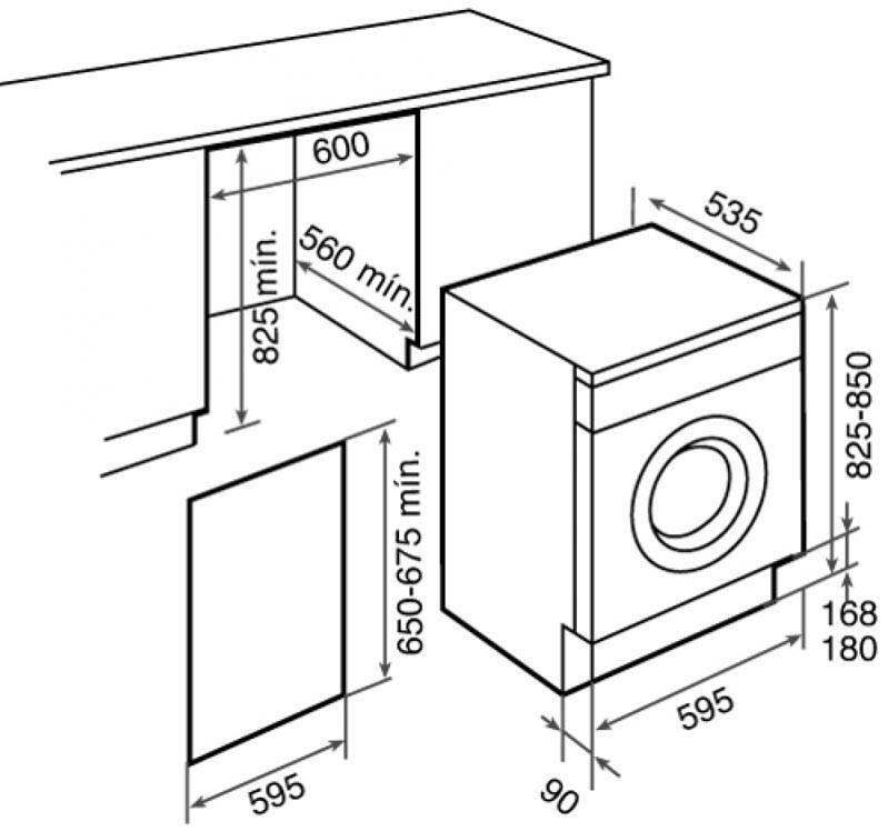 Ширина, высота и глубина стиральной машины автомат: стандартные габариты