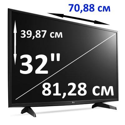 Какой телевизор лучше выбрать на 32 дюйма: мнение специалиста