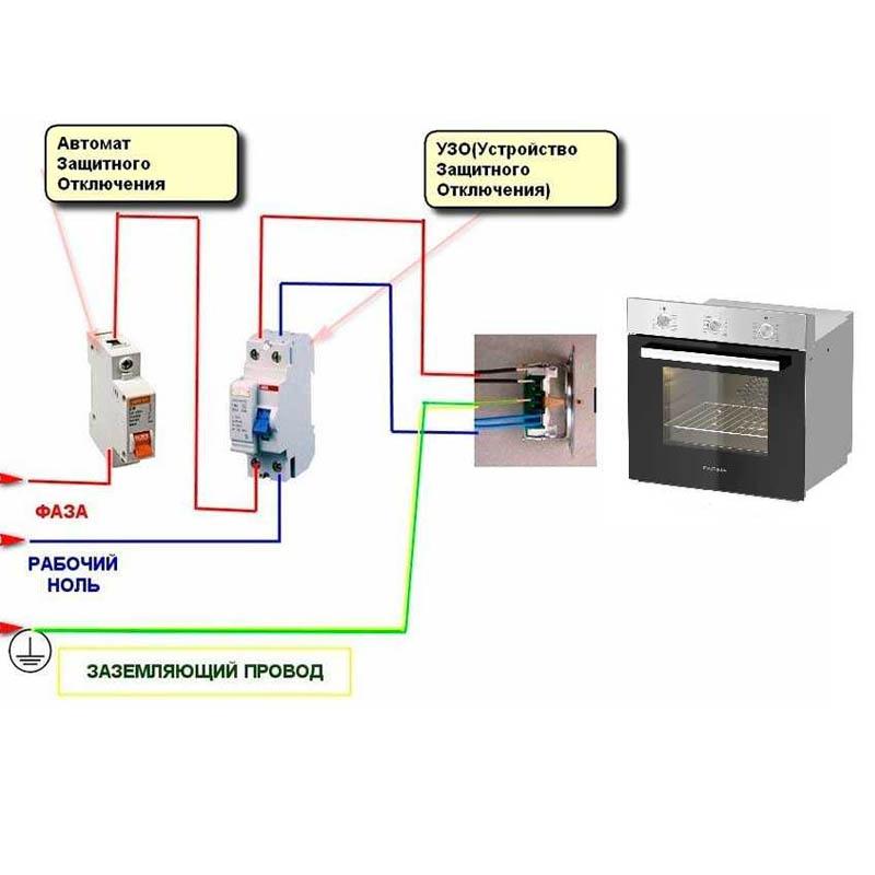 Как поставить духовку в кухонный гарнитур