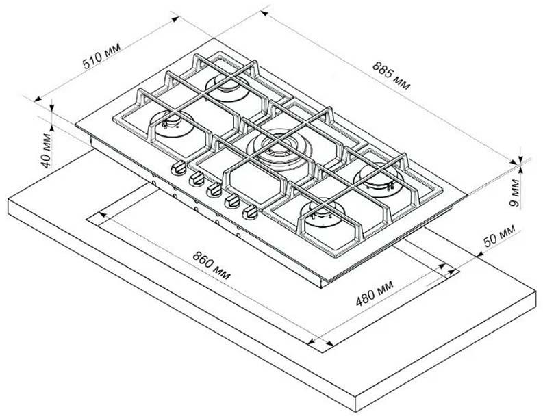 Размеры варочных панелей - ширина, высота и глубина