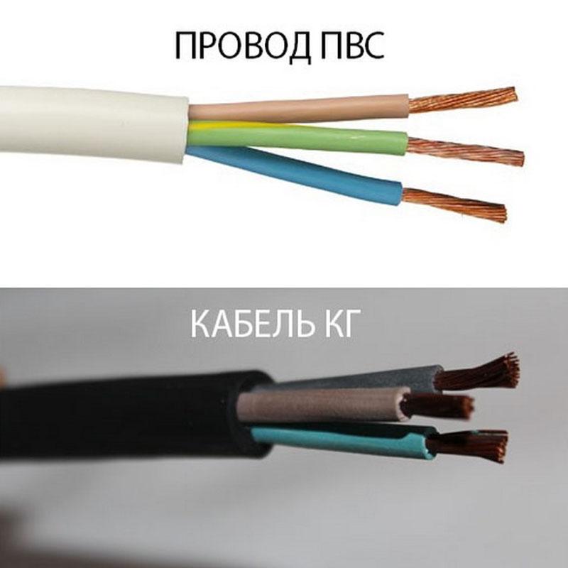 Какой кабель нужен для варочной панели