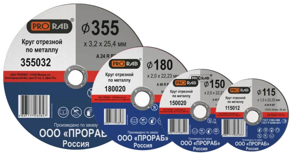 Топ-10 лучших болгарок 180 мм диаметром